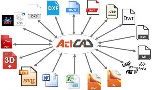 Phần mềm ActCAD – Giải pháp mới cho phác họa, thiết kế CAD mô hình 2D và 3D
