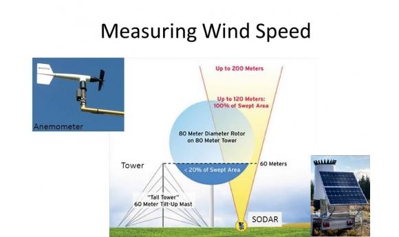 Giải pháp đo gió cho nhà máy điện gió hiện đại
