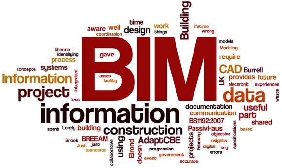 Những hiểu lầm về BIM (phần 3)