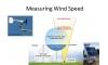 Giải pháp đo gió cho nhà máy điện gió hiện...