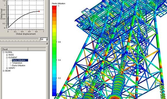 CIC cung cấp phần mềm USFOS cho PTSC MC phục vụ dự án Dự án Gallaf