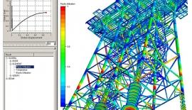 CIC cung cấp phần mềm USFOS cho PTSC MC phục...