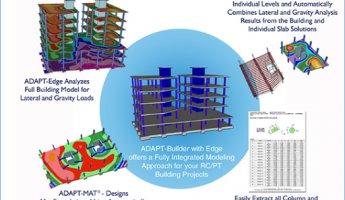 Hội thảo thiết kế sàn ứng lực - các phần mềm Adapt