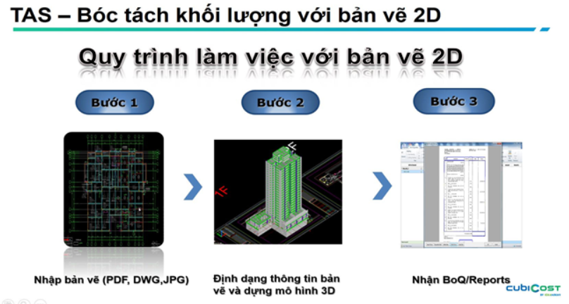 BIM 5D từ bản vẽ 2D